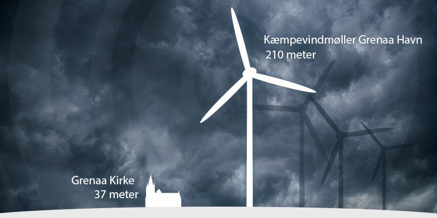 GrenaaKirkeMølleHavn